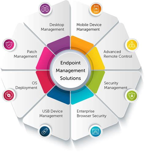 Endpoint Management Solutions | ManageEngine