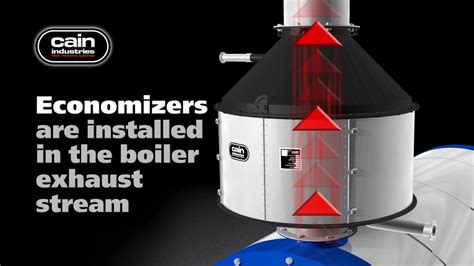 How a Boiler Economizer Works! - YouTube