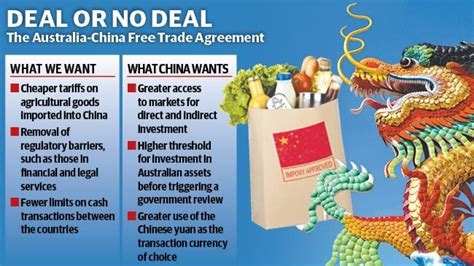 Enter the dragon - China trade deal | Business News